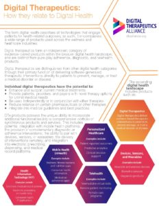 DTA_TheDigitalHealthLandscape – Digital Therapeutics Alliance